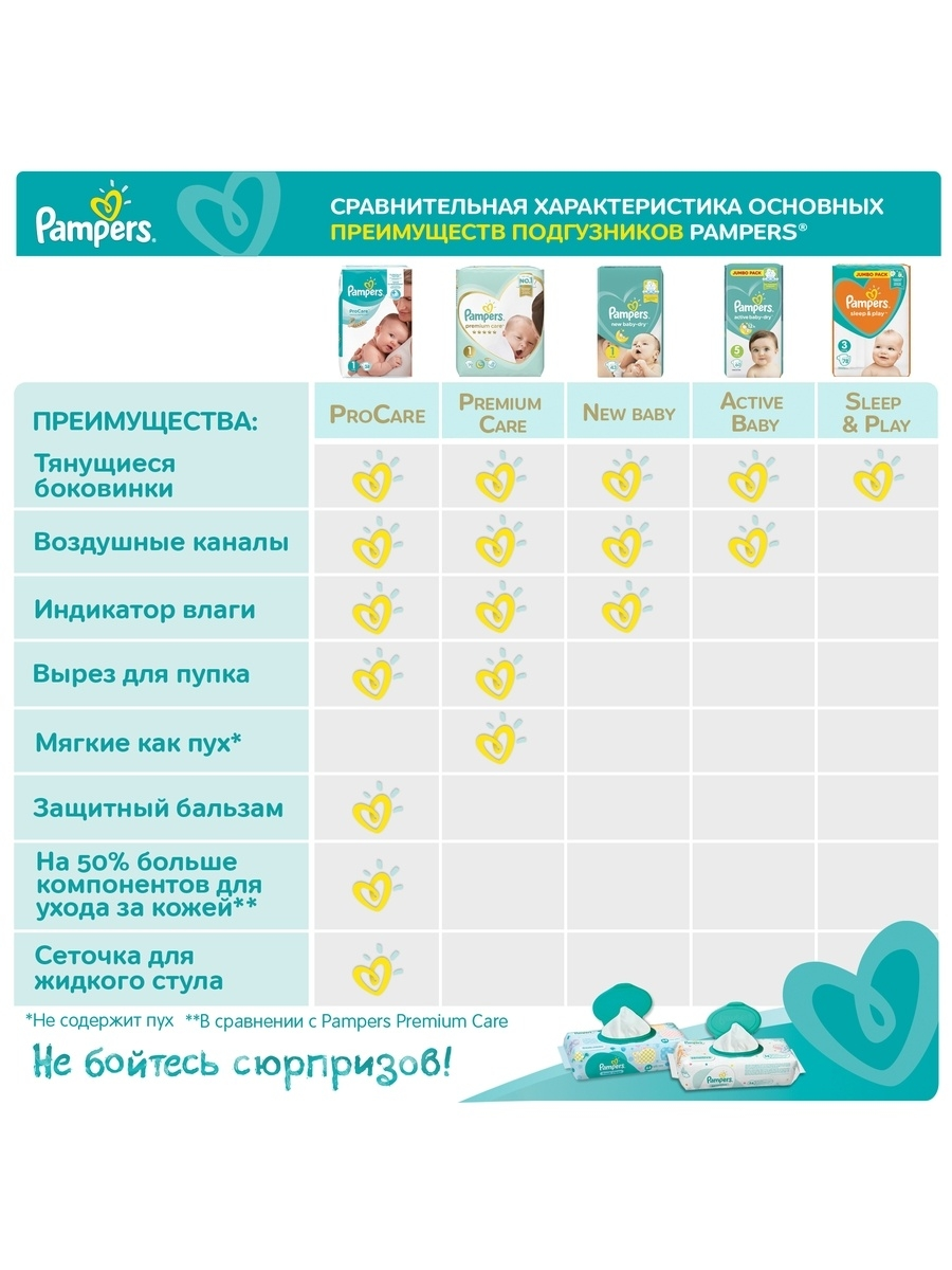 ee4ea61cd449 Подгузники Pampers Active Baby-Dry 9-14 кг, размер 4, 70 шт. Pampers ...