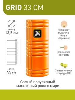 Foam rollers Trigger Point